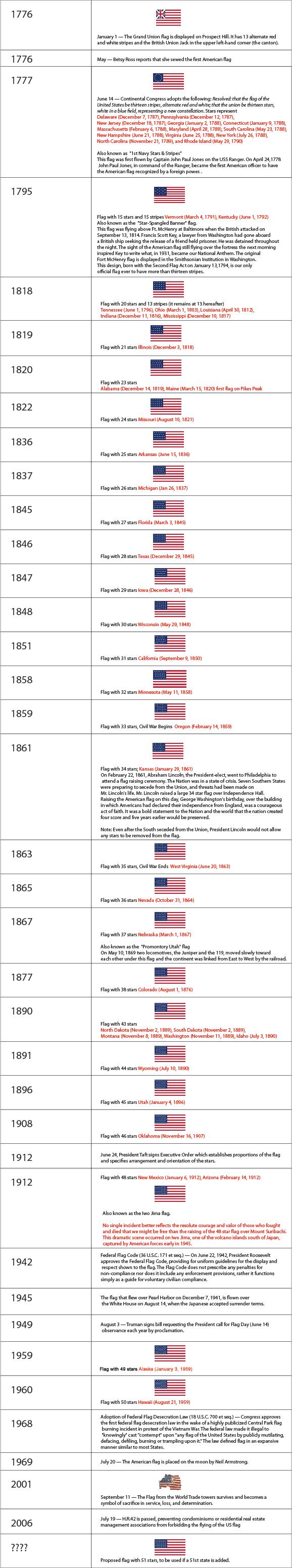 history-of-the-flag.jpg